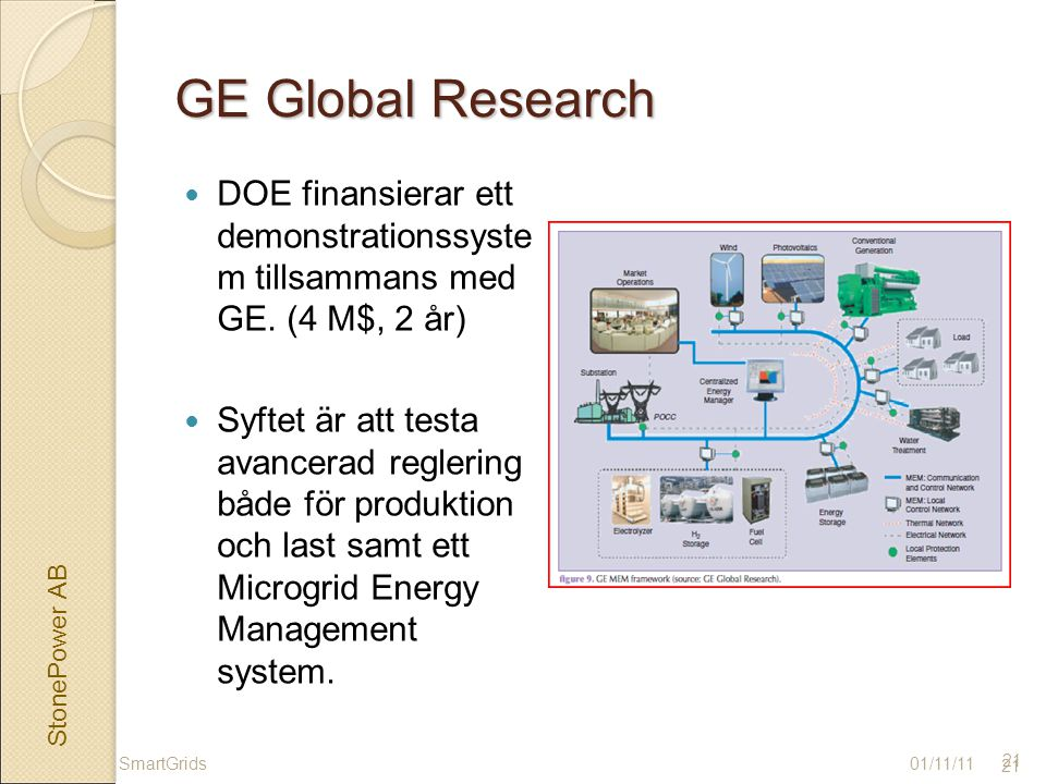 StonePower AB 21 GE Global Research DOE finansierar ett demonstrationssyste m tillsammans med GE.