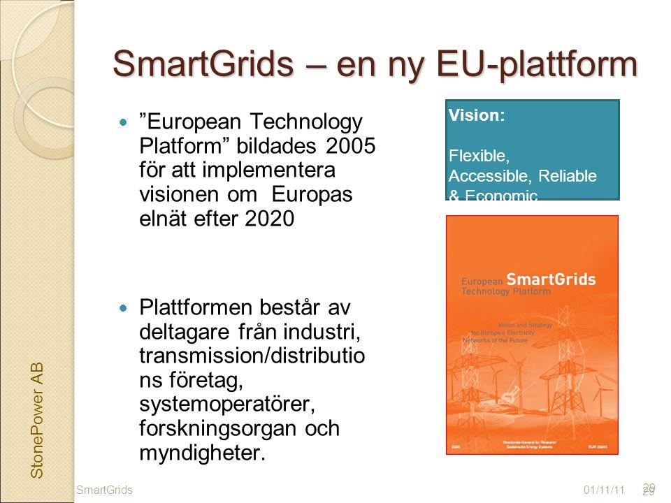 StonePower AB 29 SmartGrids – en ny EU-plattform European Technology Platform bildades 2005 för att implementera visionen om Europas elnät efter 2020 Plattformen består av deltagare från industri, transmission/distributio ns företag, systemoperatörer, forskningsorgan och myndigheter.