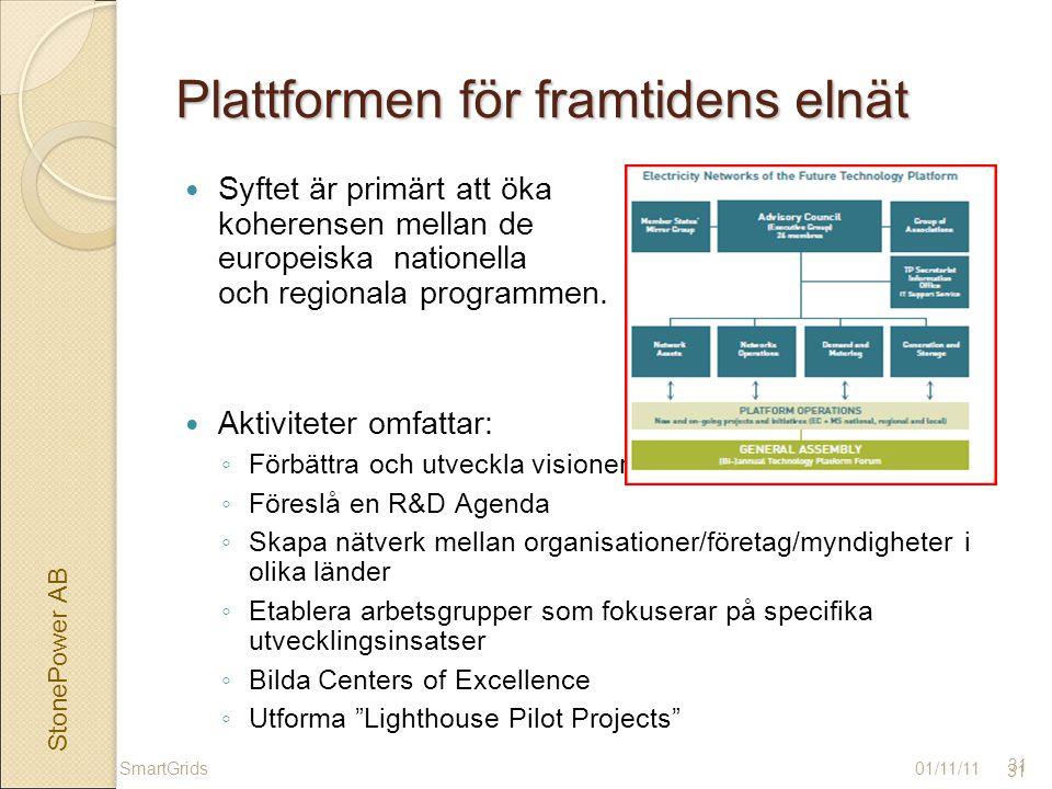 StonePower AB 31 Plattformen för framtidens elnät Syftet är primärt att öka koherensen mellan de europeiska nationella och regionala programmen.