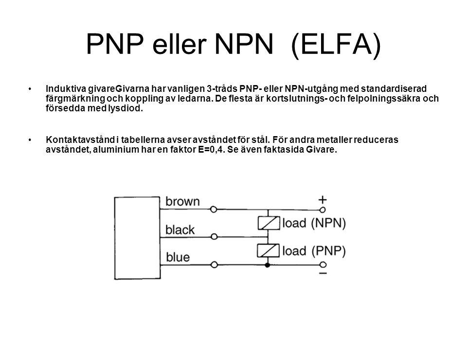 PNP eller NPN (ELFA) Induktiva givareGivarna har vanligen 3-tråds PNP- eller NPN-utgång med standardiserad färgmärkning och koppling av ledarna. De fl