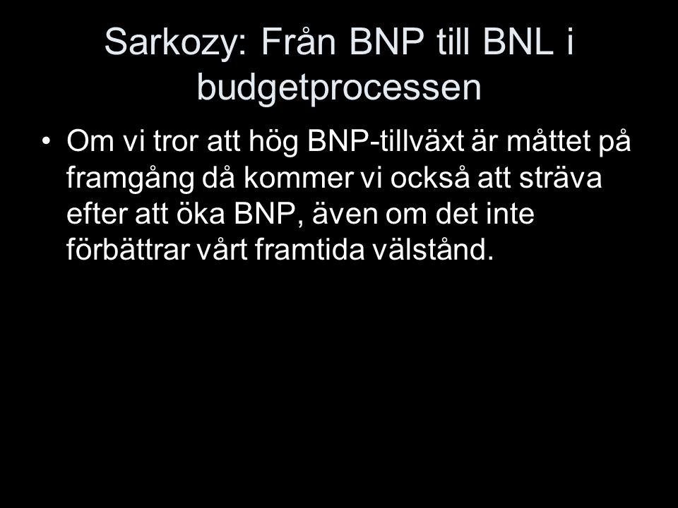 Sarkozy: Från BNP till BNL i budgetprocessen Om vi tror att hög BNP-tillväxt är måttet på framgång då kommer vi också att sträva efter att öka BNP, även om det inte förbättrar vårt framtida välstånd.