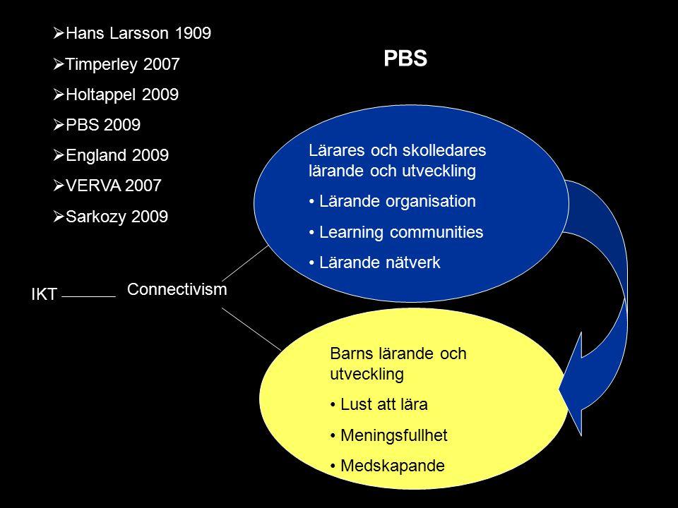 Barns lärande och utveckling Lust att lära Meningsfullhet Medskapande  Hans Larsson 1909  Timperley 2007  Holtappel 2009  PBS 2009  England 2009
