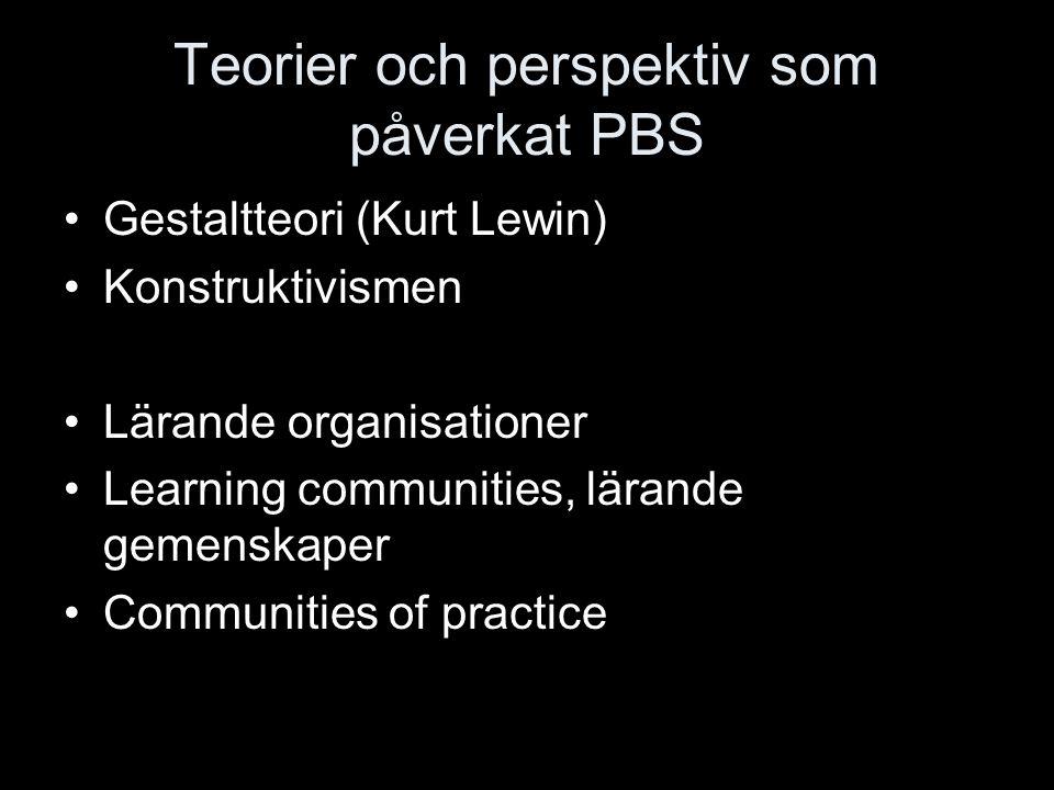 Teorier och perspektiv som påverkat PBS Gestaltteori (Kurt Lewin) Konstruktivismen Lärande organisationer Learning communities, lärande gemenskaper Communities of practice