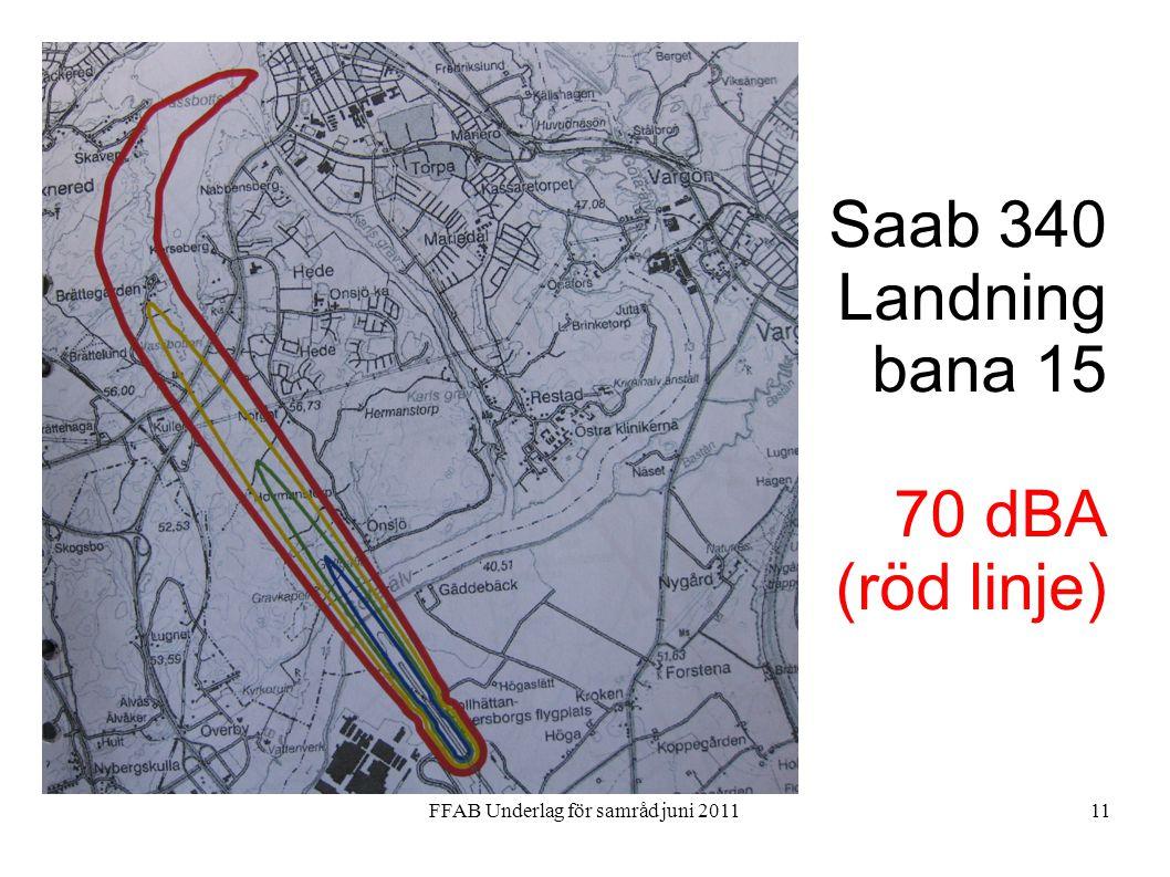 FFAB Underlag för samråd juni 201111 Saab 340 Landning bana 15 70 dBA (röd linje)