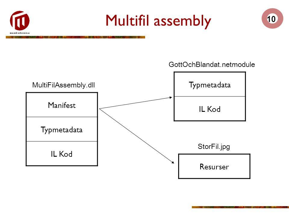 10 Multifil assembly Manifest Typmetadata IL Kod MultiFilAssembly.dll Typmetadata IL Kod Resurser StorFil.jpg GottOchBlandat.netmodule