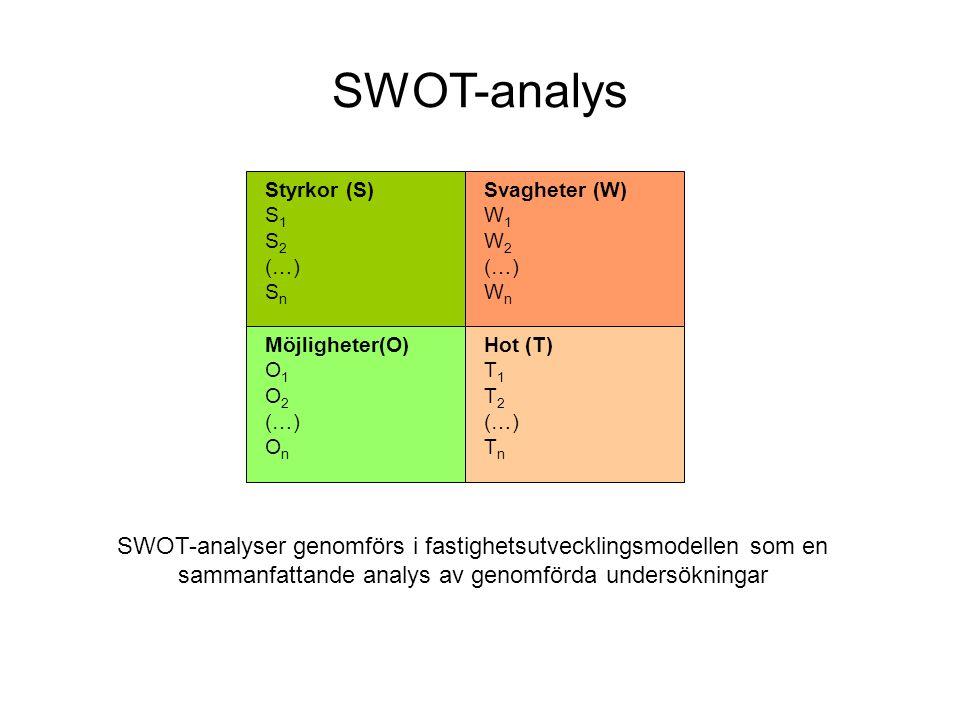 SWOT-analys Styrkor (S) S 1 S 2 (…) S n Hot (T) T 1 T 2 (…) T n Möjligheter(O) O 1 O 2 (…) O n Svagheter (W) W 1 W 2 (…) W n SWOT-analyser genomförs i