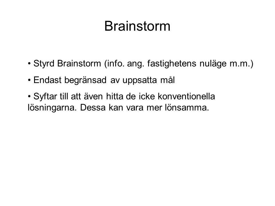 Brainstorm Styrd Brainstorm (info. ang. fastighetens nuläge m.m.) Endast begränsad av uppsatta mål Syftar till att även hitta de icke konventionella l