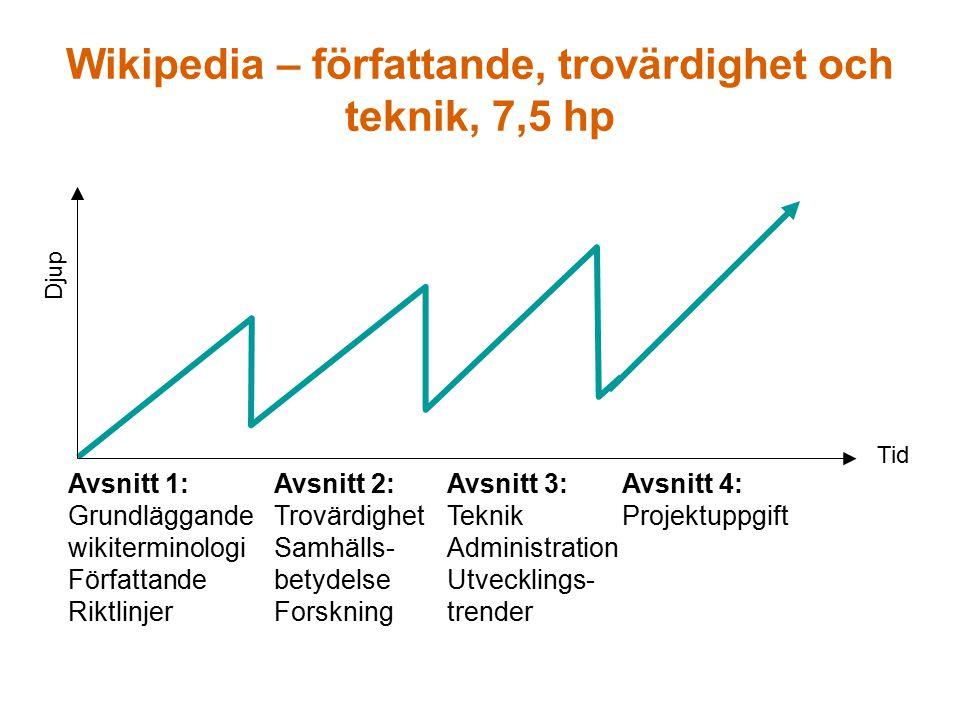 Wikipedia – författande, trovärdighet och teknik, 7,5 hp Avsnitt 1: Grundläggande wikiterminologi Författande Riktlinjer Avsnitt 2: Trovärdighet Samhälls- betydelse Forskning Avsnitt 3: Teknik Administration Utvecklings- trender Avsnitt 4: Projektuppgift Djup Tid