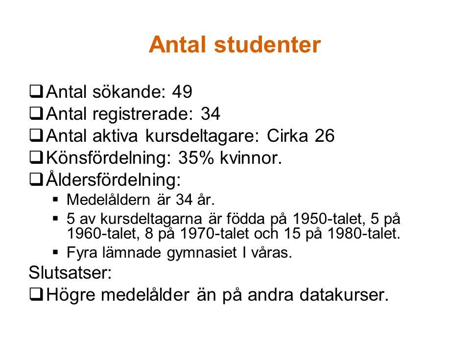 Antal studenter  Antal sökande: 49  Antal registrerade: 34  Antal aktiva kursdeltagare: Cirka 26  Könsfördelning: 35% kvinnor.