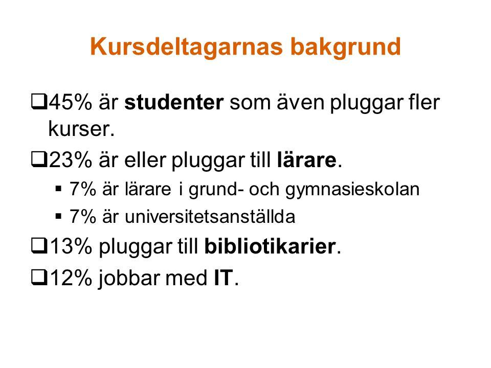 Kursdeltagarnas bakgrund  45% är studenter som även pluggar fler kurser.