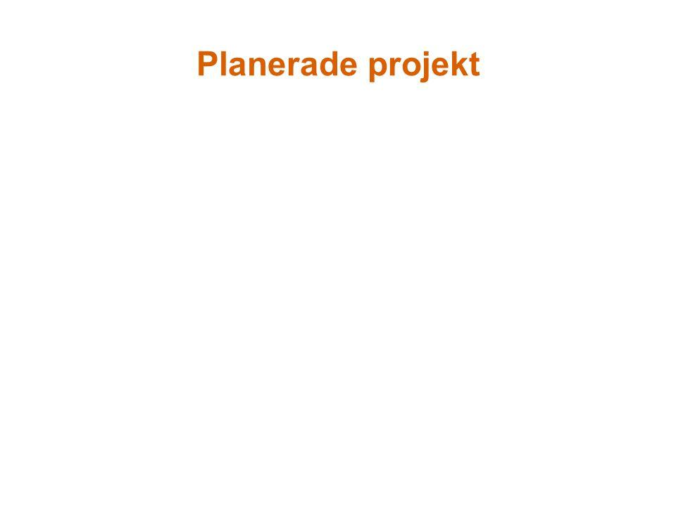 Planerade projekt