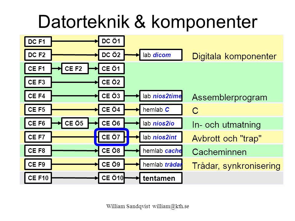 William Sandqvist william@kth.se Digitala komponenter Assemblerprogram C In- och utmatning Avbrott och trap Cacheminnen Trådar, synkronisering DC F1 DC F2 CE F1 CE F3 CE F4 CE F5 CE F6 CE F7 CE F8 CE F9 CE F10 CE F2 DC Ö1 DC Ö2 CE Ö4 CE Ö1 CE Ö2 CE Ö3 CE Ö10 CE Ö7 CE Ö8 CE Ö9 CE Ö5CE Ö6 lab dicom lab nios2time hemlab C lab nios2io lab nios2int hemlab cache hemlab trådar tentamen Datorteknik & komponenter