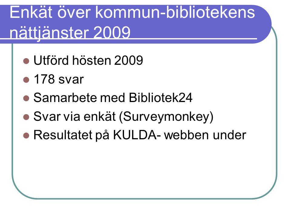 Enkät över kommun-bibliotekens nättjänster 2009 Utförd hösten 2009 178 svar Samarbete med Bibliotek24 Svar via enkät (Surveymonkey) Resultatet på KULDA- webben under