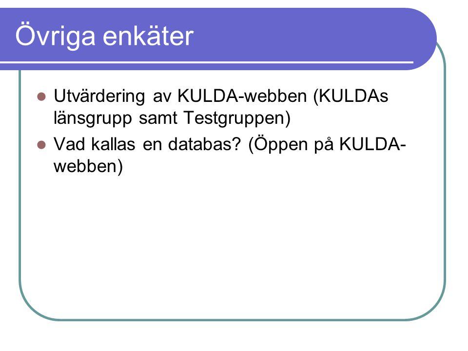 Övriga enkäter Utvärdering av KULDA-webben (KULDAs länsgrupp samt Testgruppen) Vad kallas en databas.