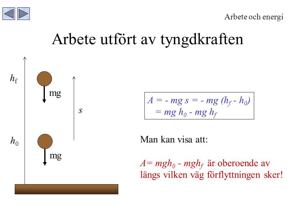 Arbete utfört av tyngdkraften Arbete och energi mg hfhf h0h0 s A = - mg s = - mg (h f - h 0 ) = mg h 0 - mg h f Man kan visa att: A= mgh 0 - mgh f är