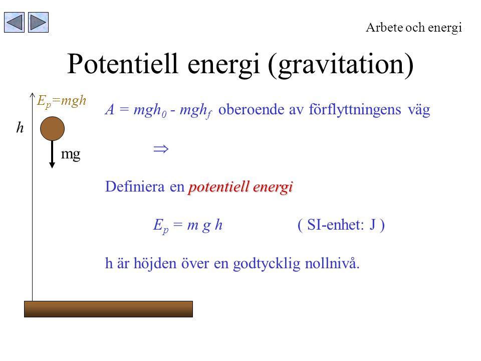 Potentiell energi (gravitation) Arbete och energi A = mgh 0 - mgh f oberoende av förflyttningens väg  potentiell energi Definiera en potentiell energ