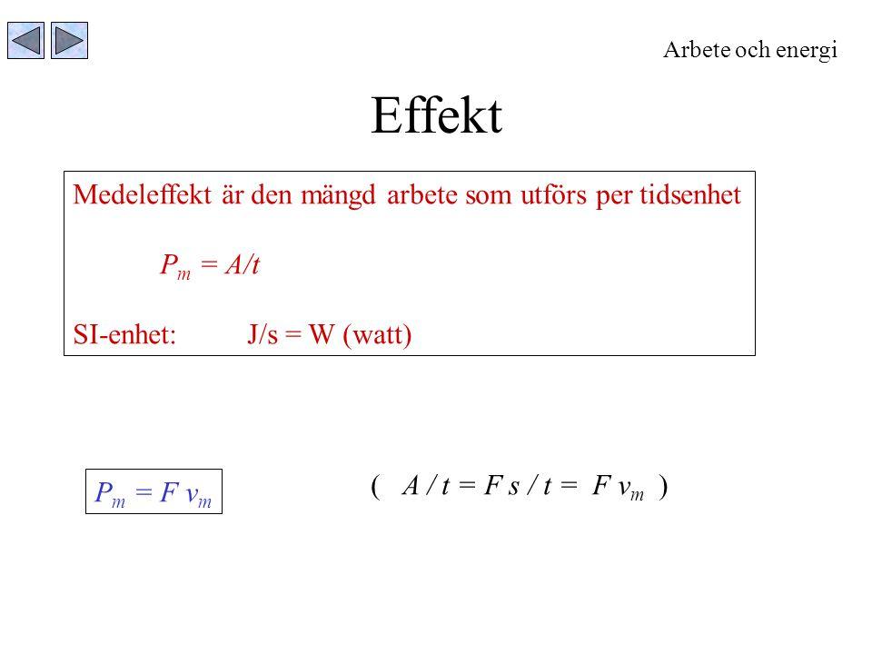 Effekt Arbete och energi Medeleffekt är den mängd arbete som utförs per tidsenhet P m = A/t SI-enhet:J/s = W (watt) P m = F v m ( A / t = F s / t = F