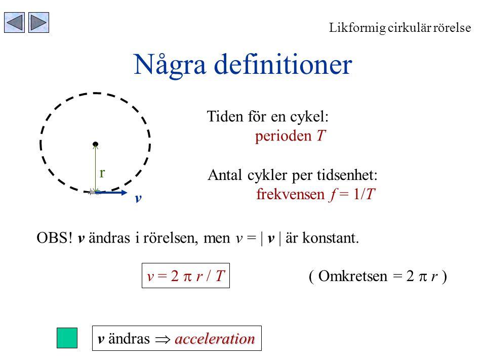 Några definitioner Likformig cirkulär rörelse r v Tiden för en cykel: perioden T Antal cykler per tidsenhet: frekvensen f = 1/T OBS! v ändras i rörels