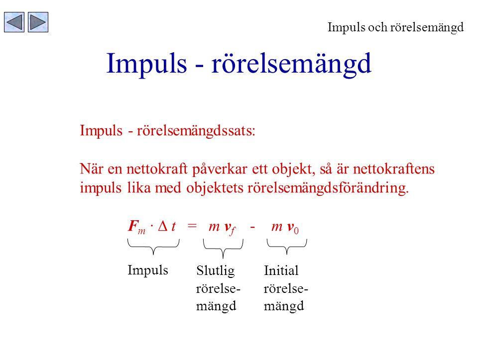 Impuls - rörelsemängd Impuls - rörelsemängdssats: När en nettokraft påverkar ett objekt, så är nettokraftens impuls lika med objektets rörelsemängdsfö