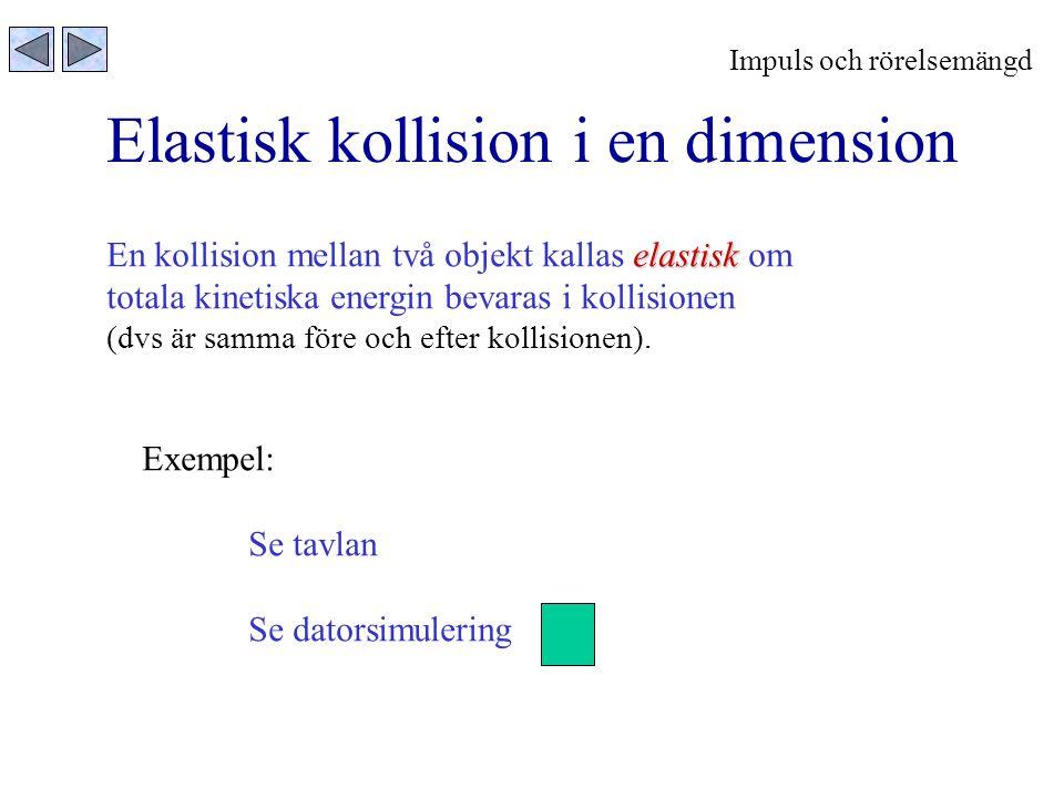 Elastisk kollision i en dimension elastisk En kollision mellan två objekt kallas elastisk om totala kinetiska energin bevaras i kollisionen (dvs är sa