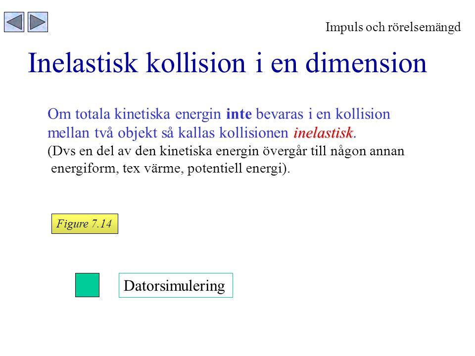 Inelastisk kollision i en dimension Om totala kinetiska energin inte bevaras i en kollision inelastisk mellan två objekt så kallas kollisionen inelast