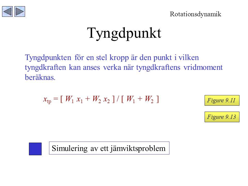 Tyngdpunkt Tyngdpunkten för en stel kropp är den punkt i vilken tyngdkraften kan anses verka när tyngdkraftens vridmoment beräknas. x tp = [ W 1 x 1 +