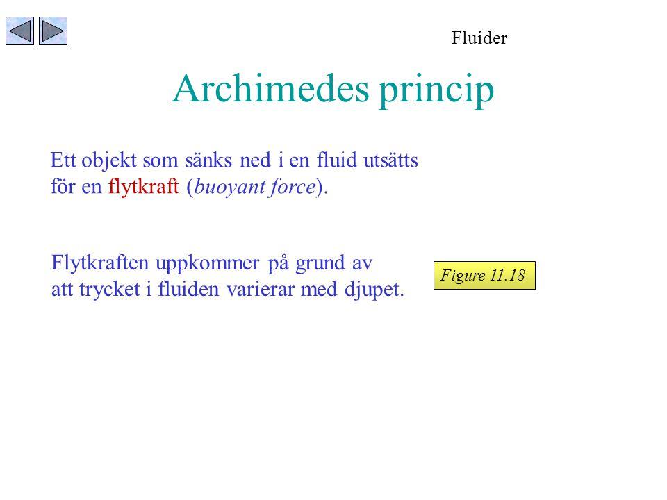 Archimedes princip Fluider Figure 11.18 Ett objekt som sänks ned i en fluid utsätts för en flytkraft (buoyant force). Flytkraften uppkommer på grund a