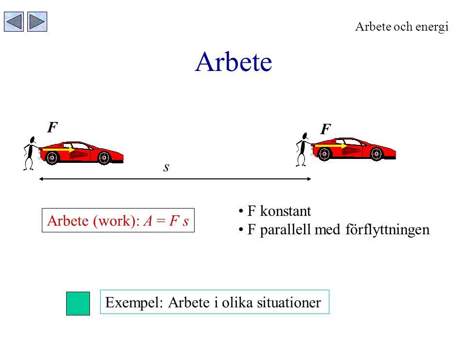 Arbete F F s Arbete (work): A = F s F konstant F parallell med förflyttningen Arbete och energi Exempel: Arbete i olika situationer