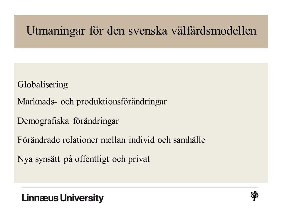 Utmaningar för den svenska välfärdsmodellen Globalisering Marknads- och produktionsförändringar Demografiska förändringar Förändrade relationer mellan individ och samhälle Nya synsätt på offentligt och privat