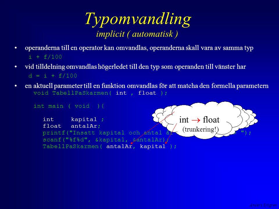 Anders Sjögren Typomvandling implicit ( automatisk ) operanderna till en operator kan omvandlas, operanderna skall vara av samma typ i + f/100 vid tilldelning omvandlas högerledet till den typ som operanden till vänster har d = i + f/100 en aktuell parameter till en funktion omvandlas för att matcha den formella parametern void TabellPaSkarmen( int, float ); int main ( void ){ intkapital ; floatantalAr; printf( Insatt kapital och antal år (-->1000 10)--> ); scanf( %f%d , &kapital, &antalAr); TabellPaSkarmen( antalAr, kapital ); int  float (trunkering!)