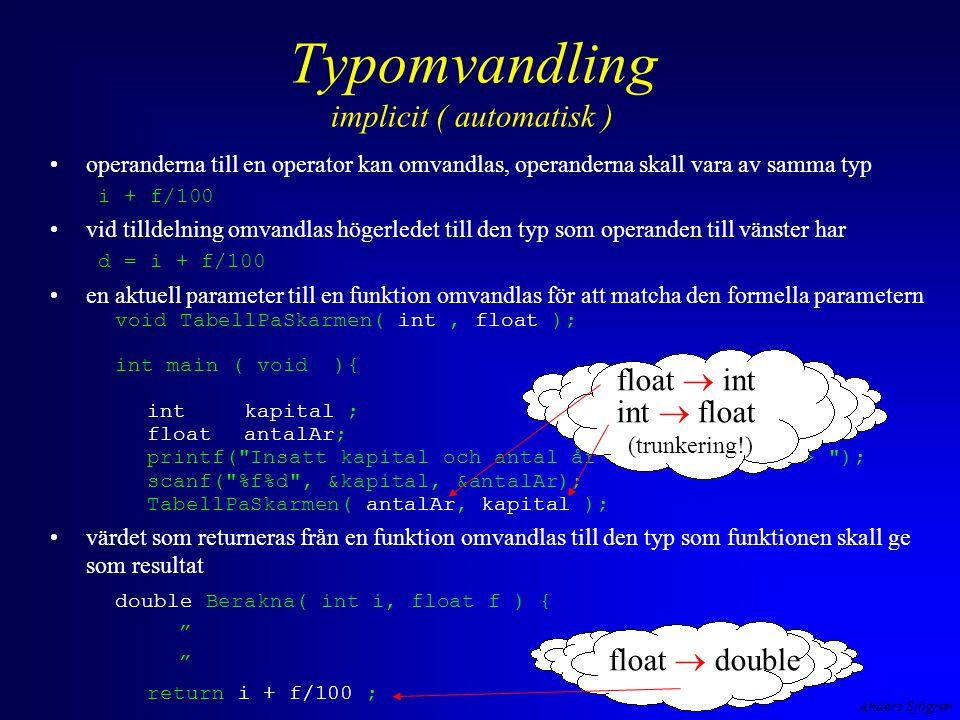 Anders Sjögren Typomvandling implicit ( automatisk ) operanderna till en operator kan omvandlas, operanderna skall vara av samma typ i + f/100 vid tilldelning omvandlas högerledet till den typ som operanden till vänster har d = i + f/100 en aktuell parameter till en funktion omvandlas för att matcha den formella parametern void TabellPaSkarmen( int, float ); int main ( void ){ intkapital ; floatantalAr; printf( Insatt kapital och antal år (-->1000 10)--> ); scanf( %f%d , &kapital, &antalAr); TabellPaSkarmen( antalAr, kapital ); värdet som returneras från en funktion omvandlas till den typ som funktionen skall ge som resultat double Berakna( int i, float f ) { return i + f/100 ; int  float (trunkering!) float  double float  int