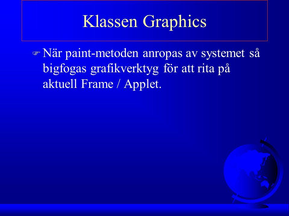 Klassen Graphics F När paint-metoden anropas av systemet så bigfogas grafikverktyg för att rita på aktuell Frame / Applet.
