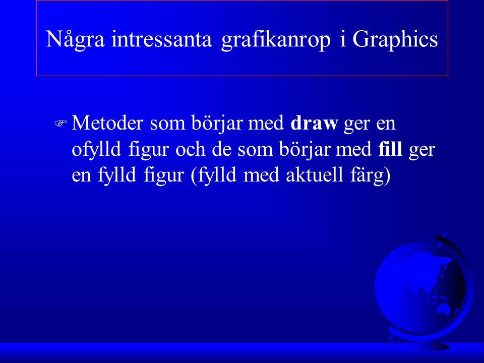Några intressanta grafikanrop i Graphics  Metoder som börjar med draw ger en ofylld figur och de som börjar med fill ger en fylld figur (fylld med ak