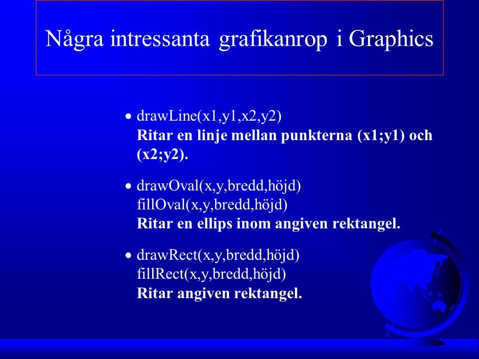 Några intressanta grafikanrop i Graphics  drawLine(x1,y1,x2,y2) Ritar en linje mellan punkterna (x1;y1) och (x2;y2).  drawOval(x,y,bredd,höjd) fillO