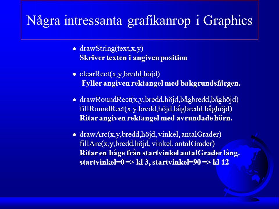 Några intressanta grafikanrop i Graphics  drawString(text,x,y) Skriver texten i angiven position  clearRect(x,y,bredd,höjd) Fyller angiven rektangel