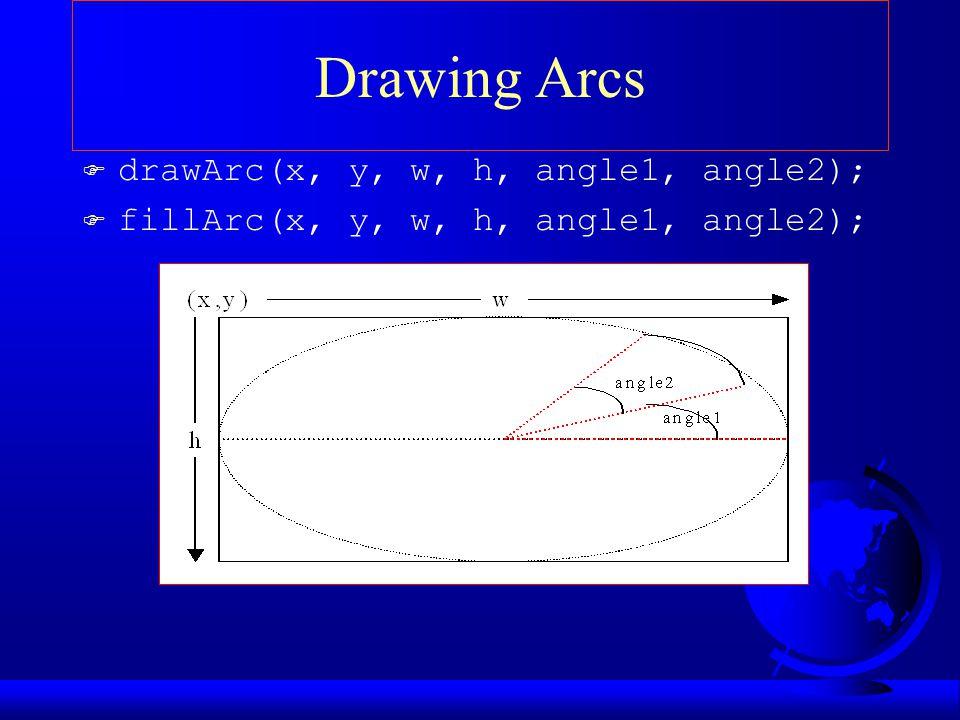 Drawing Arcs F drawArc(x, y, w, h, angle1, angle2); F fillArc(x, y, w, h, angle1, angle2);