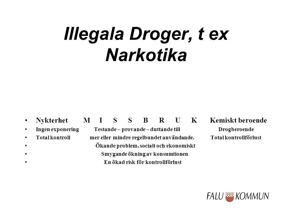 Illegala Droger, t ex Narkotika Nykterhet M I S S B R U K Kemiskt beroende Ingen exponering Testande – provande – duttande till Drogberoende Total kon