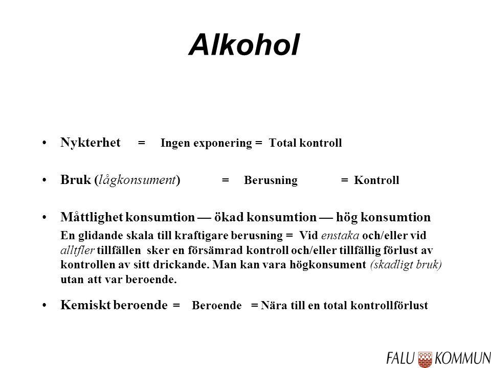 Alkohol Nykterhet = Ingen exponering = Total kontroll Bruk (lågkonsument) = Berusning = Kontroll Måttlighet konsumtion — ökad konsumtion — hög konsumt