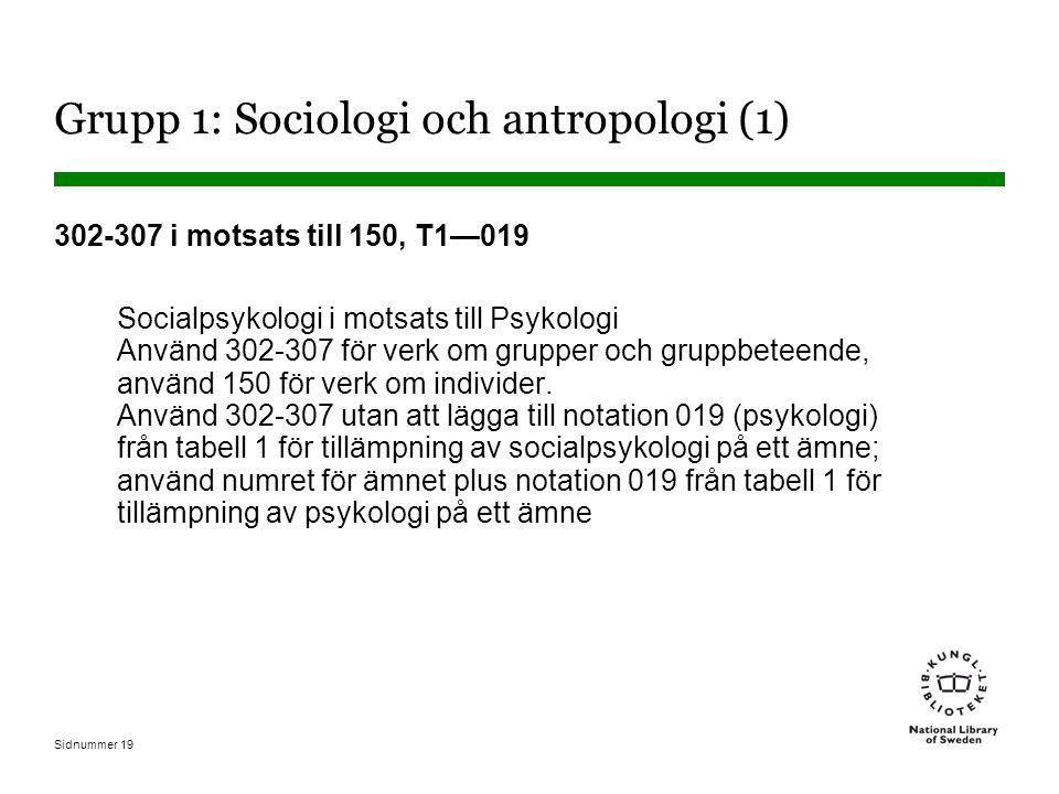 Sidnummer 19 Grupp 1: Sociologi och antropologi (1) 302-307 i motsats till 150, T1—019 Socialpsykologi i motsats till Psykologi Använd 302-307 för verk om grupper och gruppbeteende, använd 150 för verk om individer.