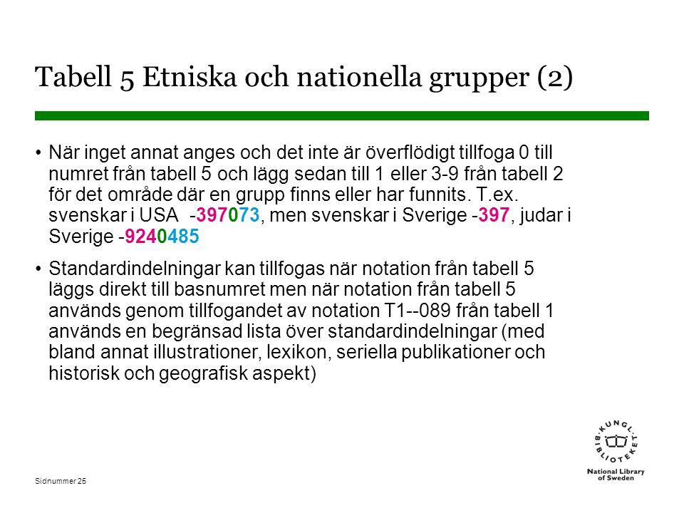 Sidnummer 25 Tabell 5 Etniska och nationella grupper (2) När inget annat anges och det inte är överflödigt tillfoga 0 till numret från tabell 5 och lägg sedan till 1 eller 3-9 från tabell 2 för det område där en grupp finns eller har funnits.