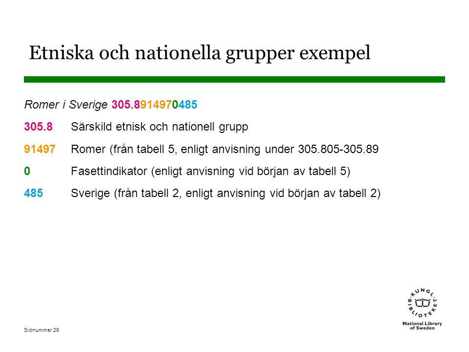 Sidnummer 26 Etniska och nationella grupper exempel Romer i Sverige 305.8914970485 305.8 Särskild etnisk och nationell grupp 91497 Romer (från tabell 5, enligt anvisning under 305.805-305.89 0Fasettindikator (enligt anvisning vid början av tabell 5) 485Sverige (från tabell 2, enligt anvisning vid början av tabell 2)