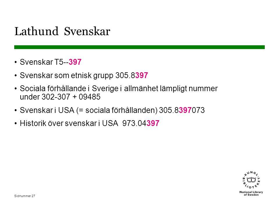 Sidnummer 27 Lathund Svenskar Svenskar T5--397 Svenskar som etnisk grupp 305.8397 Sociala förhållande i Sverige i allmänhet lämpligt nummer under 302-307 + 09485 Svenskar i USA (= sociala förhållanden) 305.8397073 Historik över svenskar i USA 973.04397