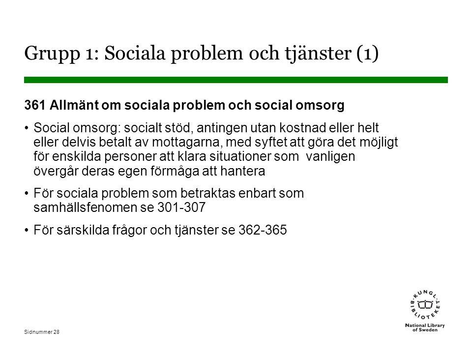 Sidnummer 28 Grupp 1: Sociala problem och tjänster (1) 361 Allmänt om sociala problem och social omsorg Social omsorg: socialt stöd, antingen utan kostnad eller helt eller delvis betalt av mottagarna, med syftet att göra det möjligt för enskilda personer att klara situationer som vanligen övergår deras egen förmåga att hantera För sociala problem som betraktas enbart som samhällsfenomen se 301-307 För särskilda frågor och tjänster se 362-365