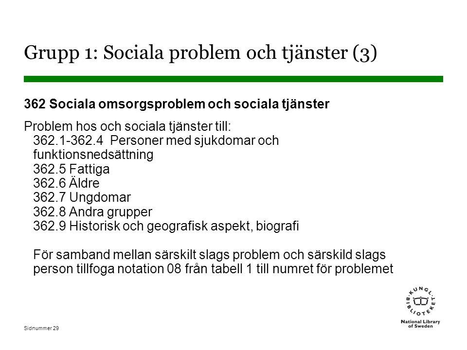 Sidnummer 29 Grupp 1: Sociala problem och tjänster (3) 362 Sociala omsorgsproblem och sociala tjänster Problem hos och sociala tjänster till: 362.1-362.4 Personer med sjukdomar och funktionsnedsättning 362.5 Fattiga 362.6 Äldre 362.7 Ungdomar 362.8 Andra grupper 362.9 Historisk och geografisk aspekt, biografi För samband mellan särskilt slags problem och särskild slags person tillfoga notation 08 från tabell 1 till numret för problemet