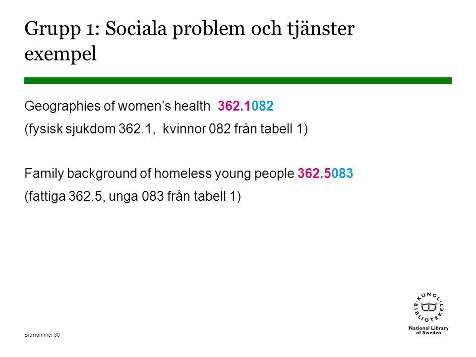 Sidnummer 30 Grupp 1: Sociala problem och tjänster exempel Geographies of women's health 362.1082 (fysisk sjukdom 362.1, kvinnor 082 från tabell 1) Family background of homeless young people 362.5083 (fattiga 362.5, unga 083 från tabell 1)