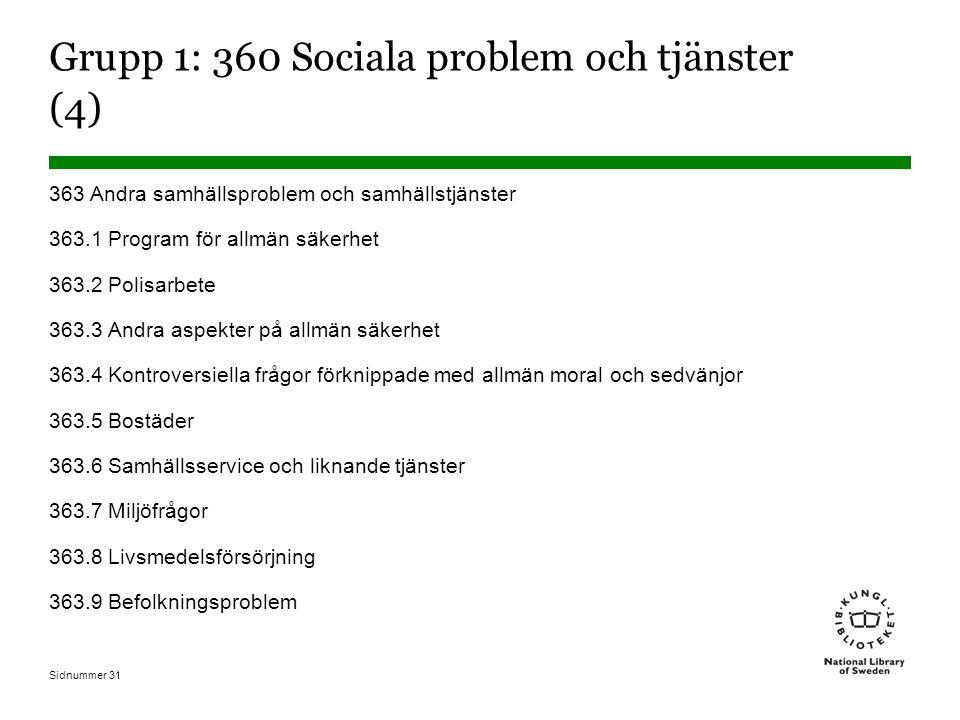 Sidnummer 31 Grupp 1: 360 Sociala problem och tjänster (4) 363 Andra samhällsproblem och samhällstjänster 363.1 Program för allmän säkerhet 363.2 Polisarbete 363.3 Andra aspekter på allmän säkerhet 363.4 Kontroversiella frågor förknippade med allmän moral och sedvänjor 363.5 Bostäder 363.6 Samhällsservice och liknande tjänster 363.7 Miljöfrågor 363.8 Livsmedelsförsörjning 363.9 Befolkningsproblem