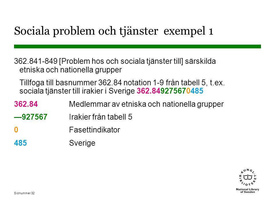 Sidnummer 32 Sociala problem och tjänster exempel 1 362.841-849 [Problem hos och sociala tjänster till] särskilda etniska och nationella grupper Tillfoga till basnummer 362.84 notation 1-9 från tabell 5, t.ex.