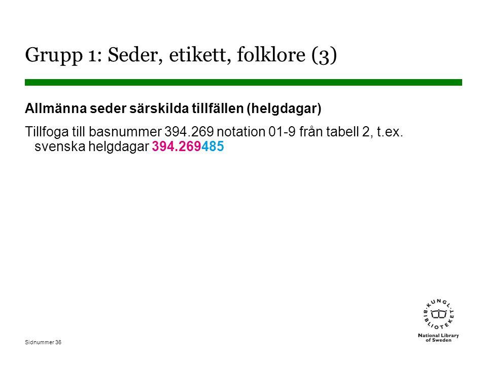 Sidnummer 36 Grupp 1: Seder, etikett, folklore (3) Allmänna seder särskilda tillfällen (helgdagar) Tillfoga till basnummer 394.269 notation 01-9 från tabell 2, t.ex.