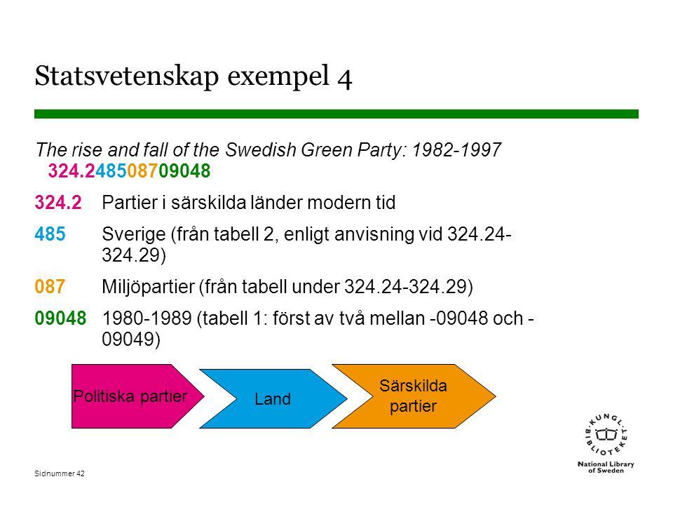 Sidnummer 42 Statsvetenskap exempel 4 The rise and fall of the Swedish Green Party: 1982-1997 324.248508709048 324.2Partier i särskilda länder modern tid 485Sverige (från tabell 2, enligt anvisning vid 324.24- 324.29) 087 Miljöpartier (från tabell under 324.24-324.29) 09048 1980-1989 (tabell 1: först av två mellan -09048 och - 09049) Politiska partier Land Särskilda partier