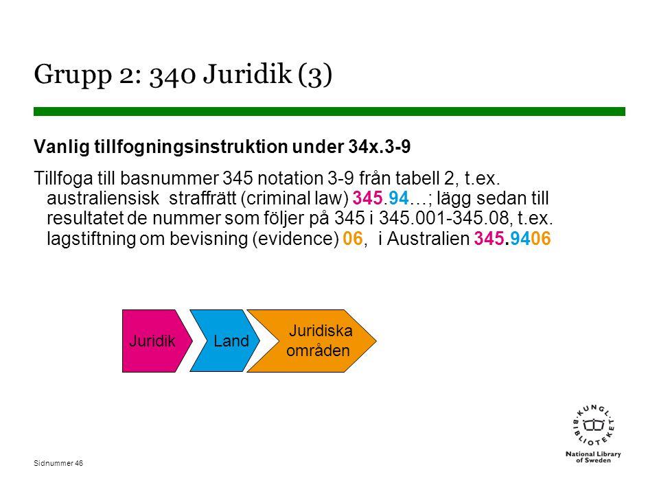 Sidnummer 46 Grupp 2: 340 Juridik (3) Vanlig tillfogningsinstruktion under 34x.3-9 Tillfoga till basnummer 345 notation 3-9 från tabell 2, t.ex.